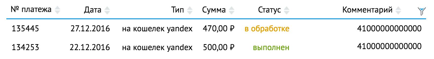 Яндекс.Деньги 6