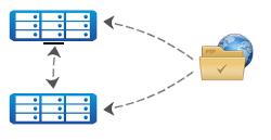 Независимые серверы